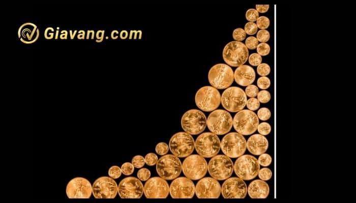 Lượng mua vàng